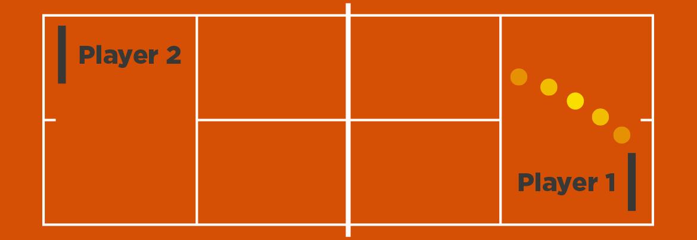 Cómo Apostar en Directo a Tenis con información de Cuotas con Valor pre-partido|