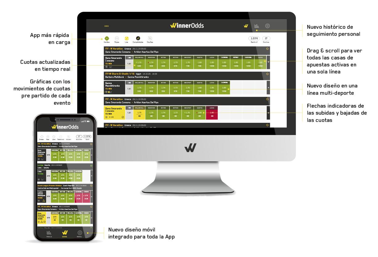 WO 3.0 - La App de Apuestas de Valor más rápida y más fácil de utilizar.